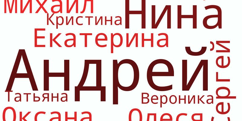 имя в славянской культуре